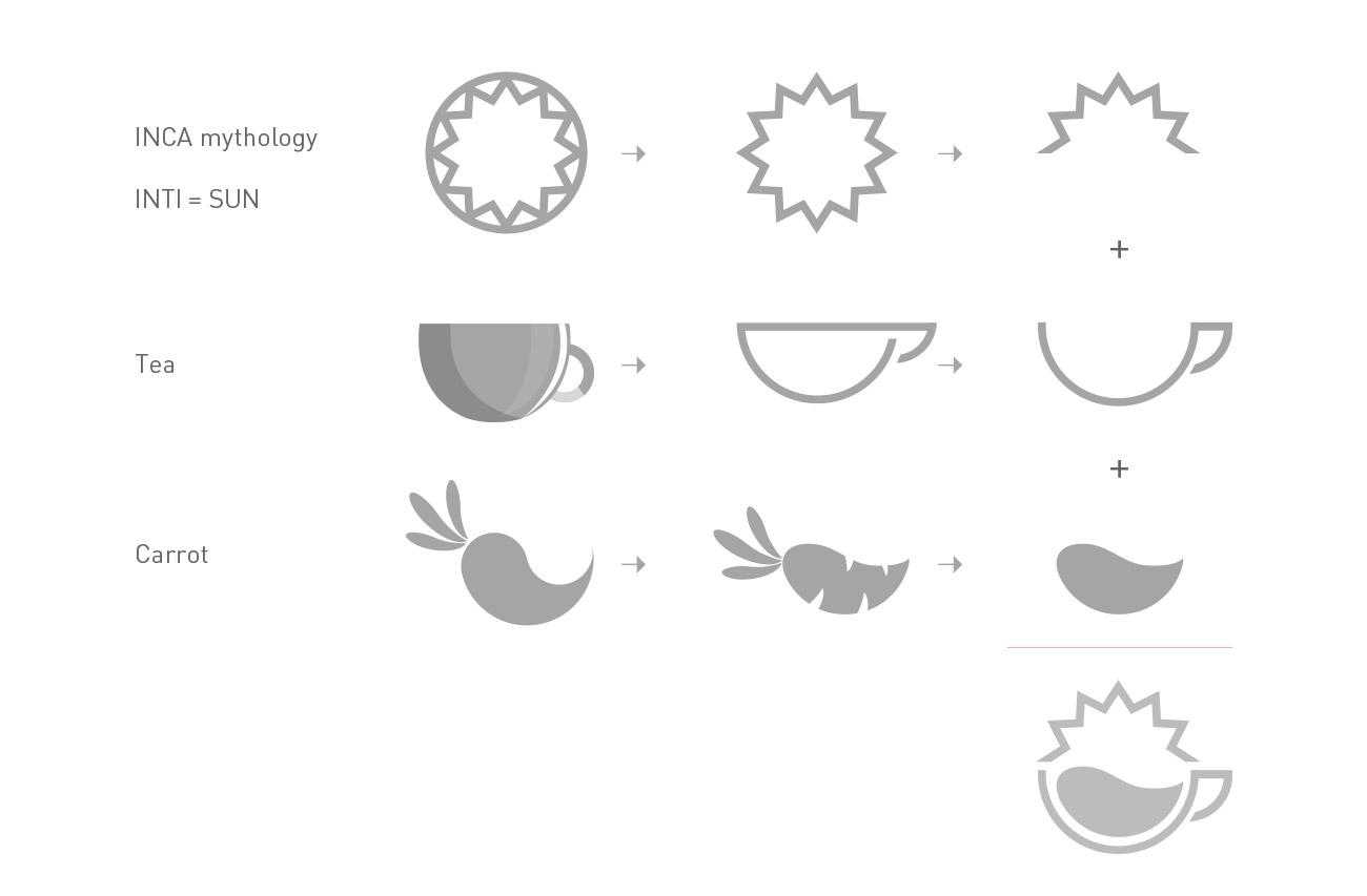 logo_intea_proceso